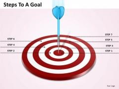 Ppt Scientific Method Steps PowerPoint Presentation To Goal Editable Templates