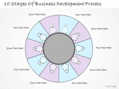 Ppt Slide 10 Stages Of Business Development Process Strategic Planning