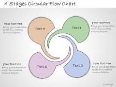 Ppt Slide 4 Stages Circular Flow Chart Marketing Plan