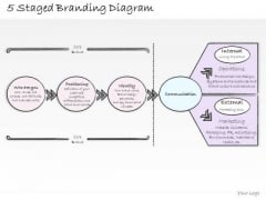 Ppt Slide 5 Staged Branding Diagram Business Diagrams
