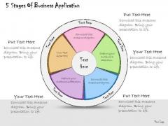 Ppt Slide 5 Stages Of Business Application Plan