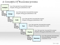 Ppt Slide 6 Concepts Of Business Process Marketing Plan