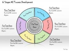 Ppt Slide 6 Stages Of Process Development Sales Plan