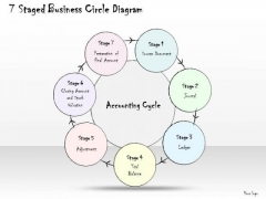 Ppt Slide 7 Staged Business Circle Diagram Consulting Firms