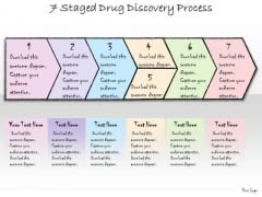 Ppt Slide 7 Staged Drug Discovery Process Sales Plan