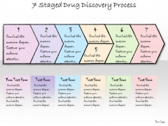 Ppt Slide 7 Staged Drug Discovery Process Sales Plan