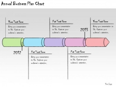 Ppt Slide Annual Business Plan Chart Strategic Planning
