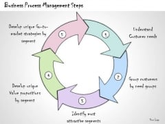 Ppt Slide Business Process Management Steps Consulting Firms