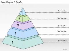 Ppt Slide Cone Diagram 5 Levels Business Plan