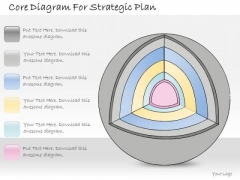Ppt Slide Core Diagram For Strategic Plan Sales