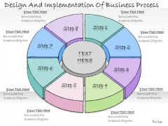 Ppt Slide Design And Implementation Of Business Process Plan