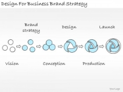 Ppt Slide Design For Business Brand Strategy Consulting Firms