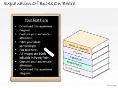 Ppt Slide Explanation Of Books Board Marketing