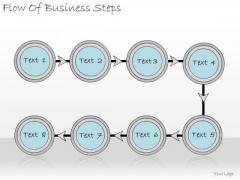 Ppt Slide Flow Of Business Steps Strategic Planning