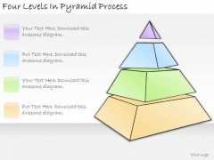 Ppt Slide Four Levels In Pyramid Process Sales Plan
