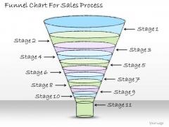 Ppt Slide Funnel Chart For Sales Process Plan