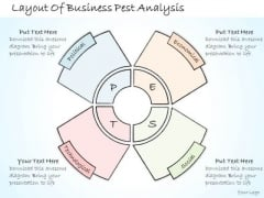 Ppt Slide Layout Of Business Pest Analysis Strategic Planning