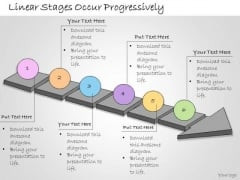 Ppt Slide Linear Stages Occur Progressively Strategic Planning