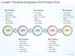 Ppt Slide Linear Timeline Diagram For Process Flow Sales Plan