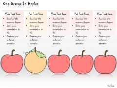 Ppt Slide One Orange In Apples Consulting Firms