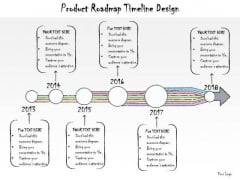 Ppt Slide Product Roadmap Timeline Design Business Plan