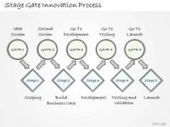 Ppt Slide Stage Gate Innovation Process Marketing Plan