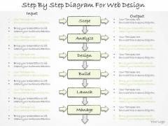 Ppt Slide Step By Diagram For Web Design Business Plan