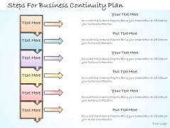 Ppt Slide Steps For Business Continuity Plan Diagrams