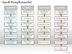 Ppt Slide Steps Of Closing Business Deal Marketing Plan