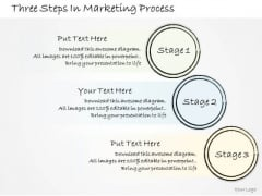 Ppt Slide Three Steps In Marketing Process Sales Plan