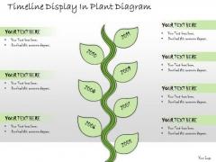Ppt Slide Timeline Display Plant Diagram Marketing