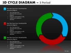 Ppt Slides 3 Stage Editable Cycle Diagram PowerPoint Templates