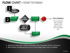 Ppt Slides Engineering Flowchart Process PowerPoint Templates