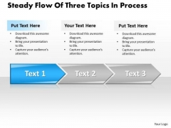 Ppt Steady Flow Of Three State Diagram In Forging Process PowerPoint Slides Templates