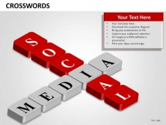Ppt Templates Social Media Websites PowerPoint Slides