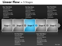 Ppt Theme Company Pre Procedure In Five Horizontal And Vertical Rulers Stages 4 Design