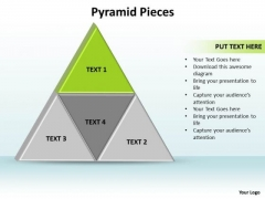 Ppt Triangle Showing Green And Its Components PowerPoint Templates