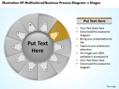 Presentations Process Diagram 10 Stages Preparing Business Plan PowerPoint Templates