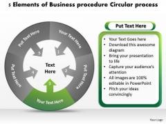Procedure Circular Process Creating Business Plan Template PowerPoint Templates
