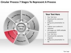 Process 7 Stages To Represent Creating Business Plan PowerPoint Slides