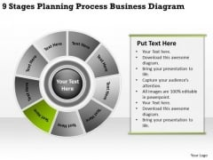 Process Business PowerPoint Theme Diagram Continuity Plans Templates