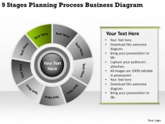 Process Business PowerPoint Theme Diagram Ppt Executive Summary Slides