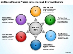 Process Converging And Diverging Diagram Circular Spoke PowerPoint Templates