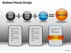 Process Design Implementation Success PowerPoint Templates