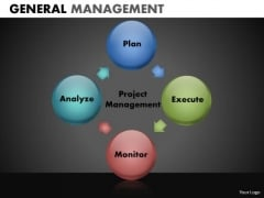 Process Diagram Chart With 4 Spherical Stages PowerPoint Templates