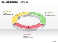 Process Diagram With 3 Steps Ppt Slides Diagrams Templates