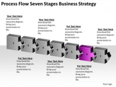 Process Flow Seven Stages Basic Marketing Concepts Ppt Business Action Plan PowerPoint Slides