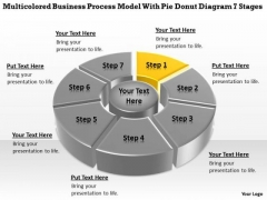 Process Model With Pie Donut Diagram 7 Stages Import Export Business Plan PowerPoint Slides