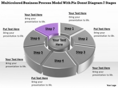 Process Model With Pie Donut Diagram 7 Stages Ppt Business Plan Generator PowerPoint Templates