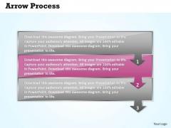 Process Ppt Theme Arrow Procurement Representation 3 Stages Design
